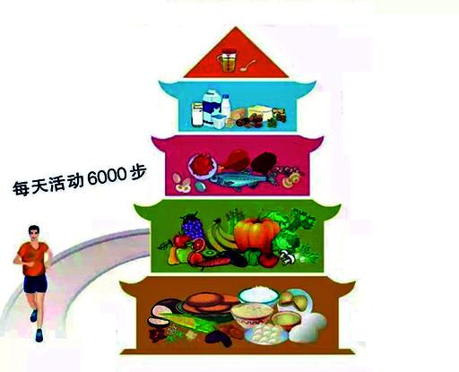 """发布了""""膳食宝塔""""——《中国居民膳食指南2016》"""